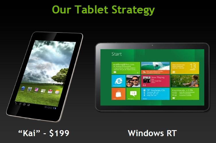 Nvidia Kai $199 tablet platform stock
