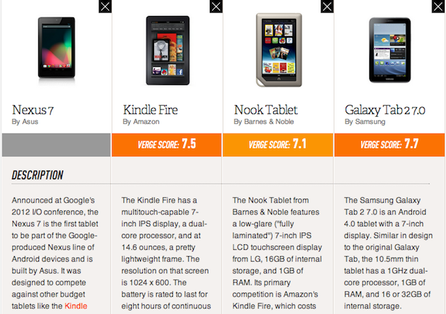 Kindle Fire | Amazon - Page 2 - The Verge
