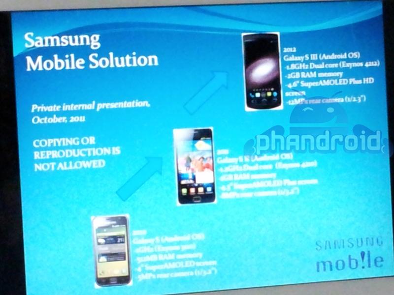 Galaxy S III slide