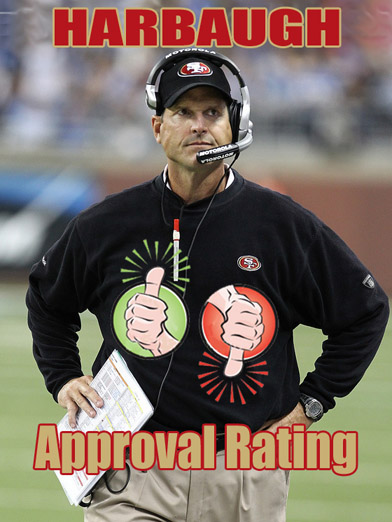 Harbaugh Approval Poll