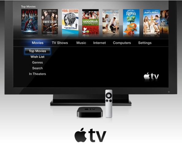 Apple TV (2nd generation) | Apple - The Verge