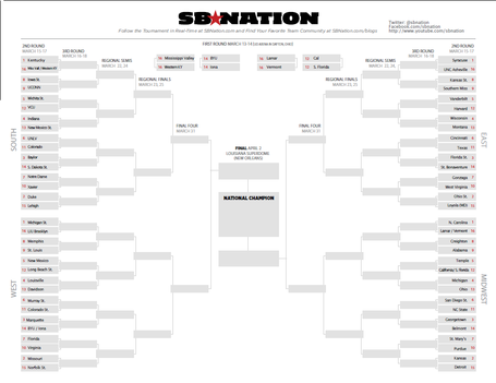 image relating to Yahoo Printable Bracket named The Using tobacco Musket Archives - Choose Em Gauntlet - Site 4