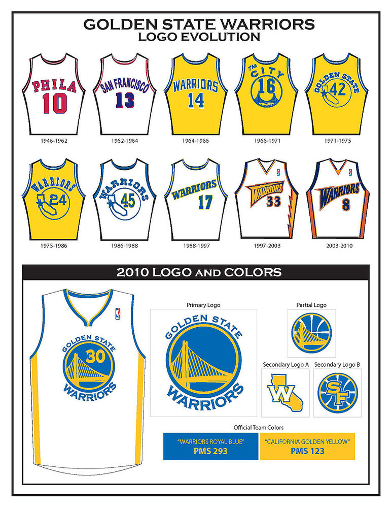 """The big W claims all of California and the homage to San Francisco is straight dissage to Oaktown (via <a href=""""http://www.nba.com/warriors/photos/LogoEvolution_936.jpg"""">www.nba.com</a>)"""