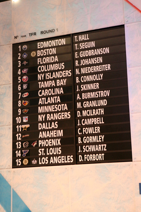 LOS ANGELES, CA - JUNE 25:  A view of the draft boards during the 2010 NHL Entry Draft at Staples Center in Los Angeles, California.  (Photo by Bruce Bennett/Getty Images).  New York teams?  Ouch.