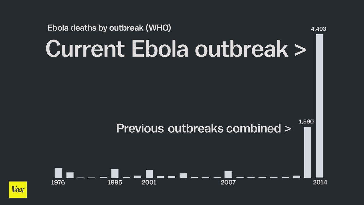 Ebola death 1016