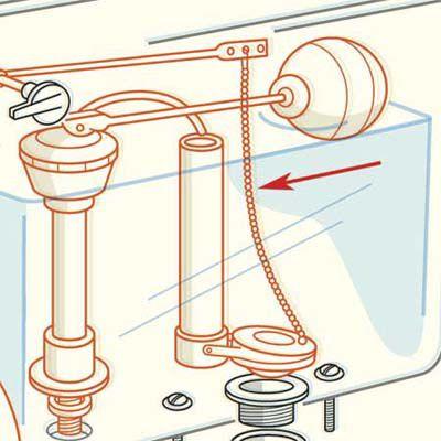 Chain Inside Toilet Tank
