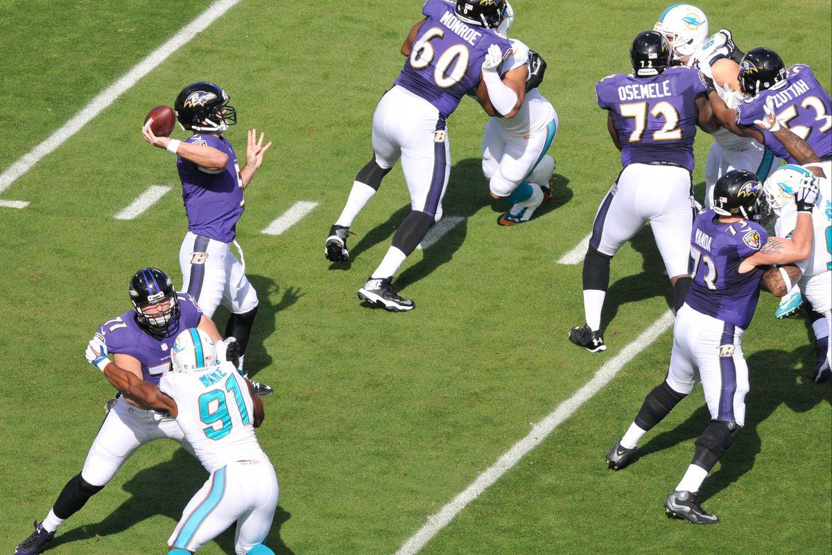 2015 Ravens Depth Chart: Offensive Line - Baltimore Beatdown