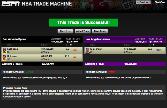 74704576c82 The Lakers can land LeBron James