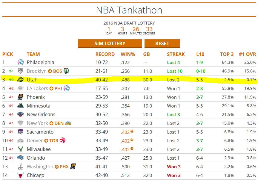 DB 1912 - Draft Lottery Tankathon