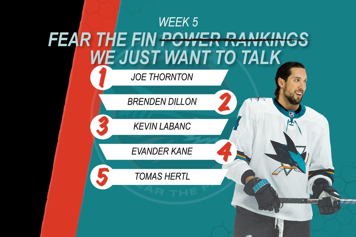 Week 5 Power Rankings