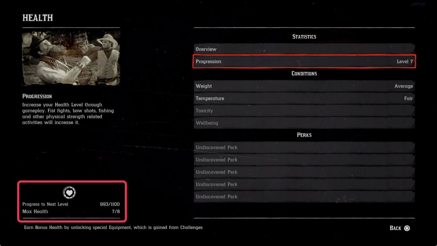 Red Dead Redemption 2 guide to earning XP - Polygon