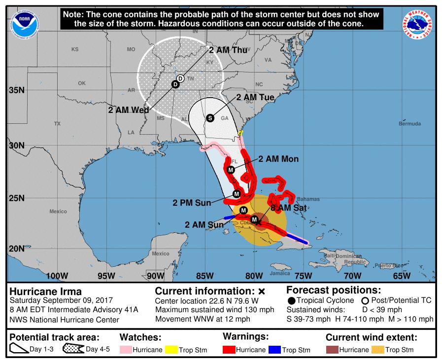 Hurricane Irma's path and timing