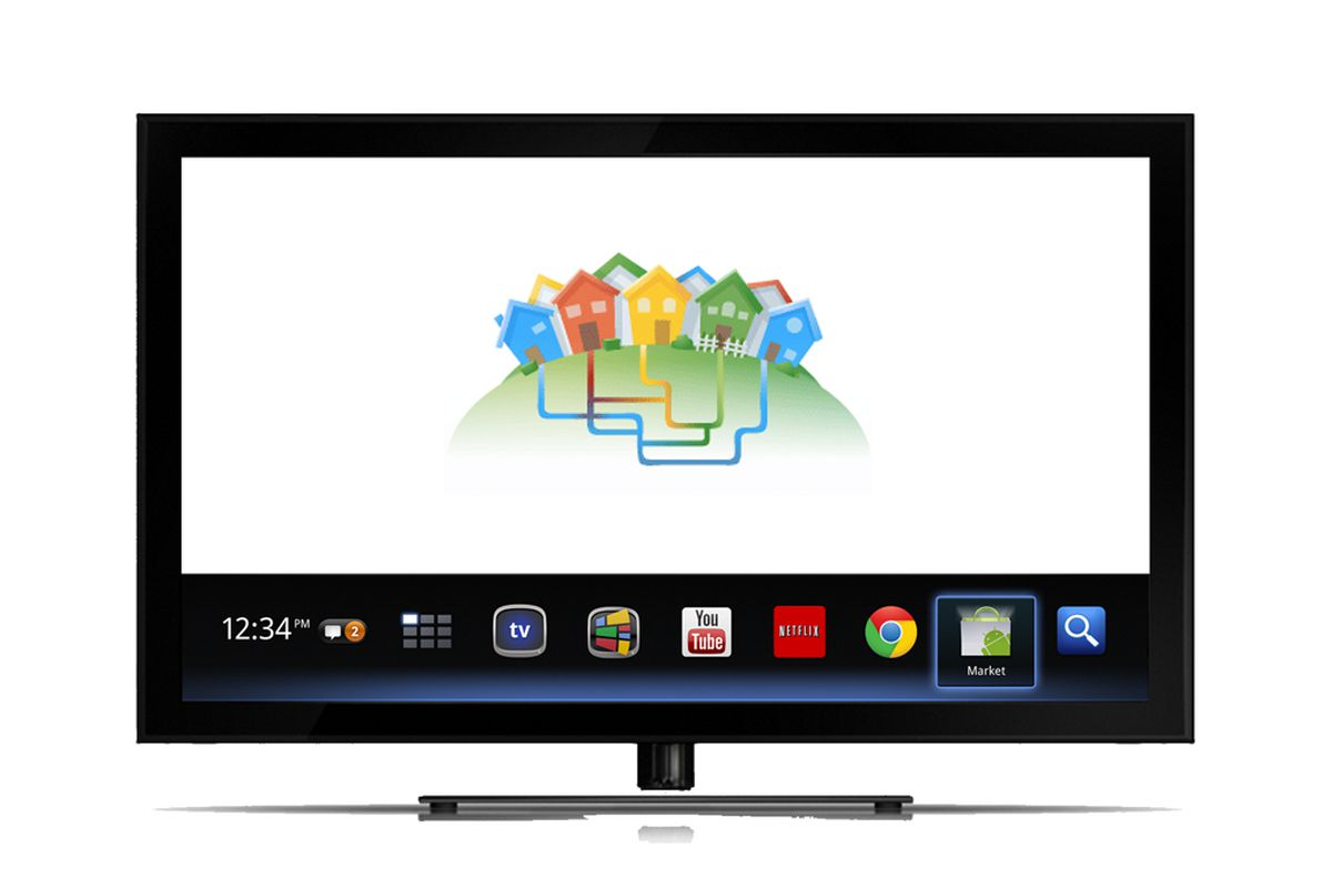 Google TV Fiber Kansas City