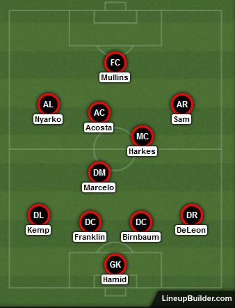 D.C. United lineup against Columbus Crew SC 3.18.2017