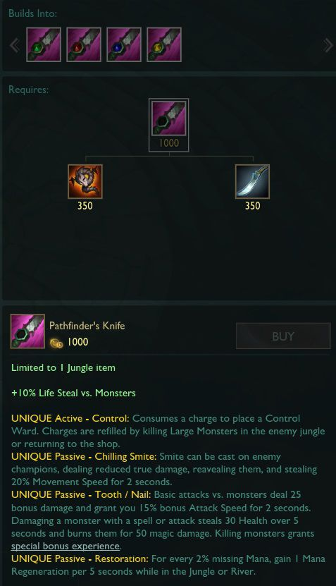 Jungle items are getting updated and removed - The Rift Herald
