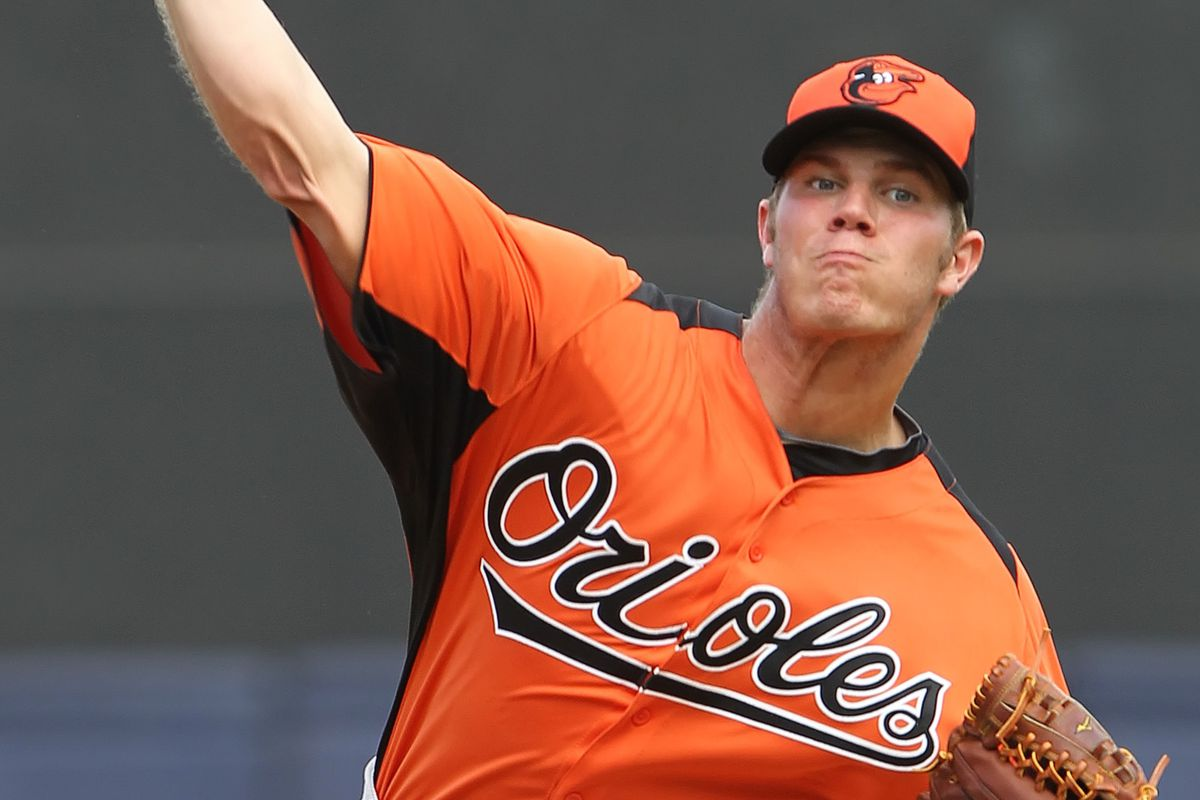 Is Dylan Bundy the top fantasy pitching prospect right now?