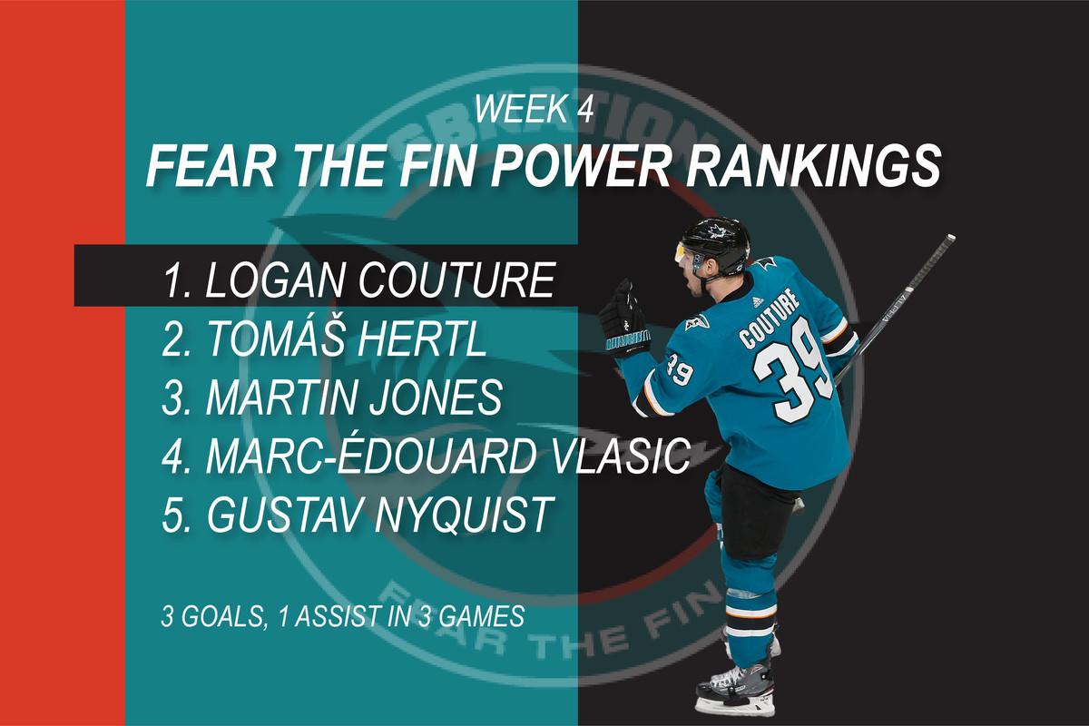 Playoff Power Rankings Week 4