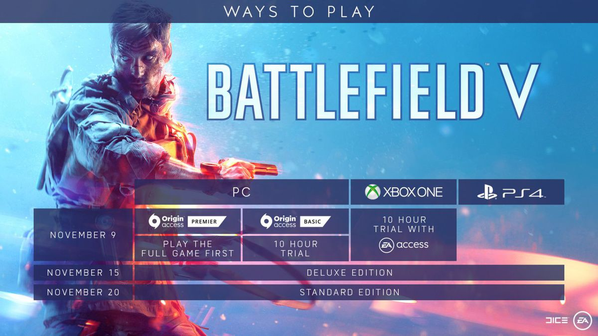 A graphic explaining the release dates of Battlefield 5