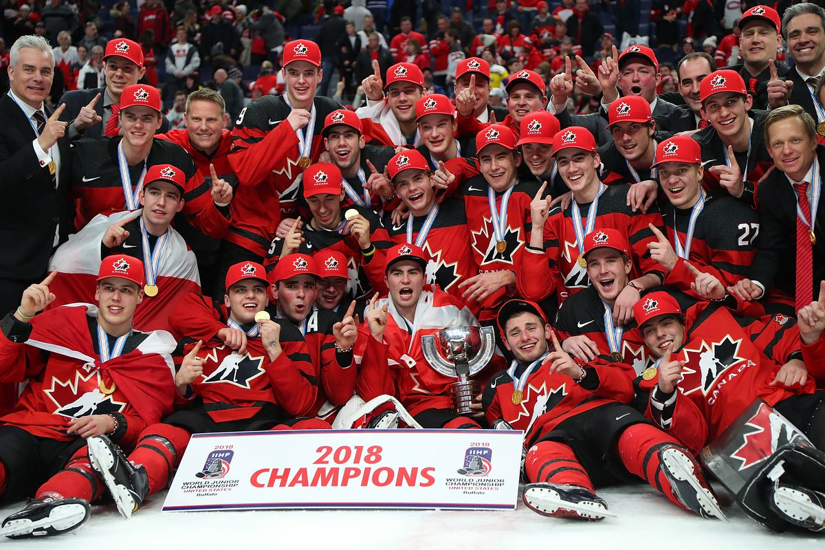 2019 World Junior Championship Tournament Preview It Really Is The