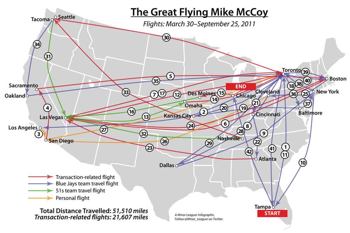 Flights Mike McCoy took last season. Image credit: Minor Leaguer.