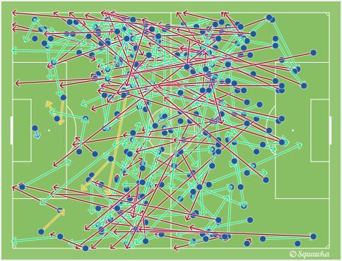 Passes v Derby 0-3