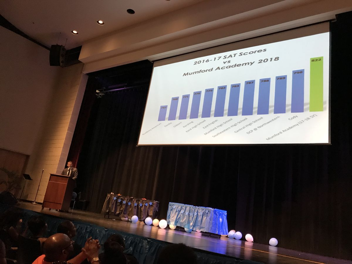 """Mumford Academy Principal Nir Saar flashed a bar chart on a screen at a school celebration that showed the school's average SAT score rising above those of 11 other Detroit high schools. """"The message for me is really clear,"""" he said. """"If you have really good ideas and you have the right people to put them in place … you can achieve."""""""