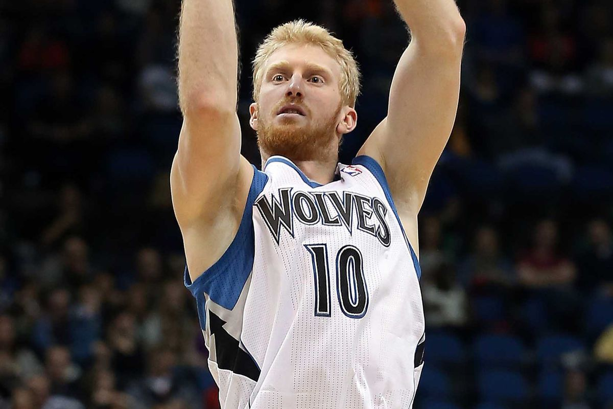 Chase Budinger Re-signs with the Wolves