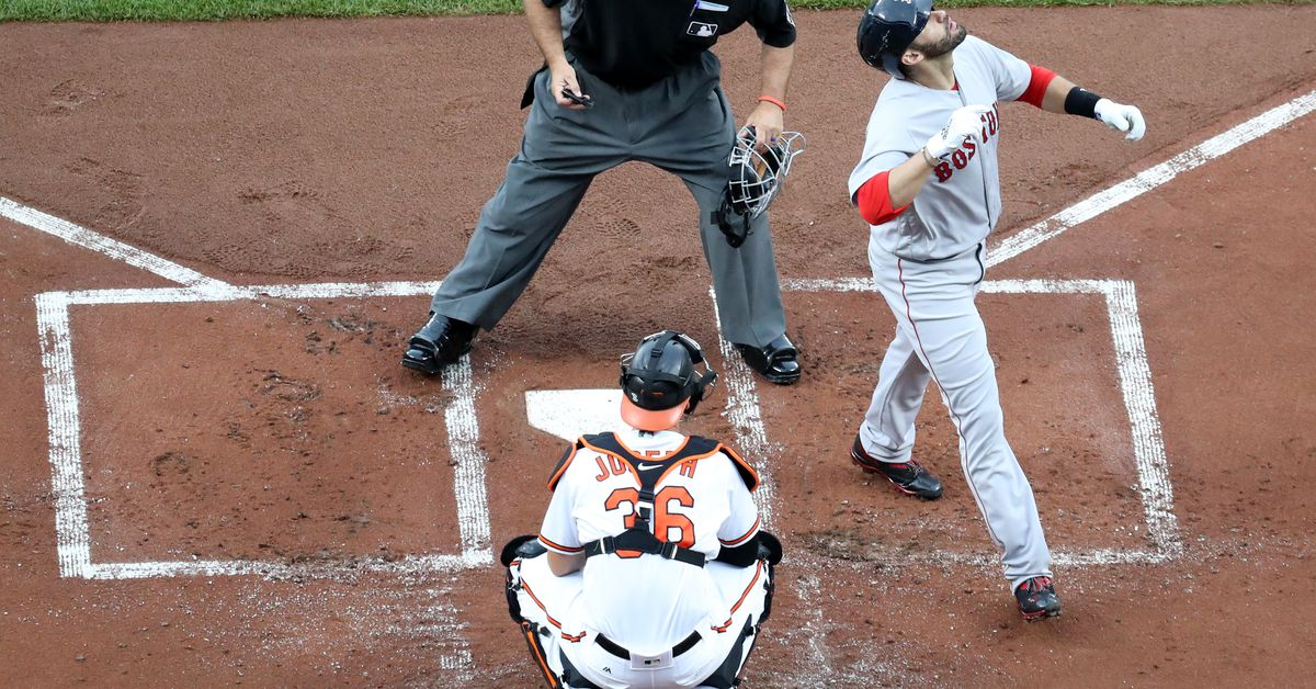 Orioles-Red Sox series preview: The best team in baseball returns to Baltimore -...