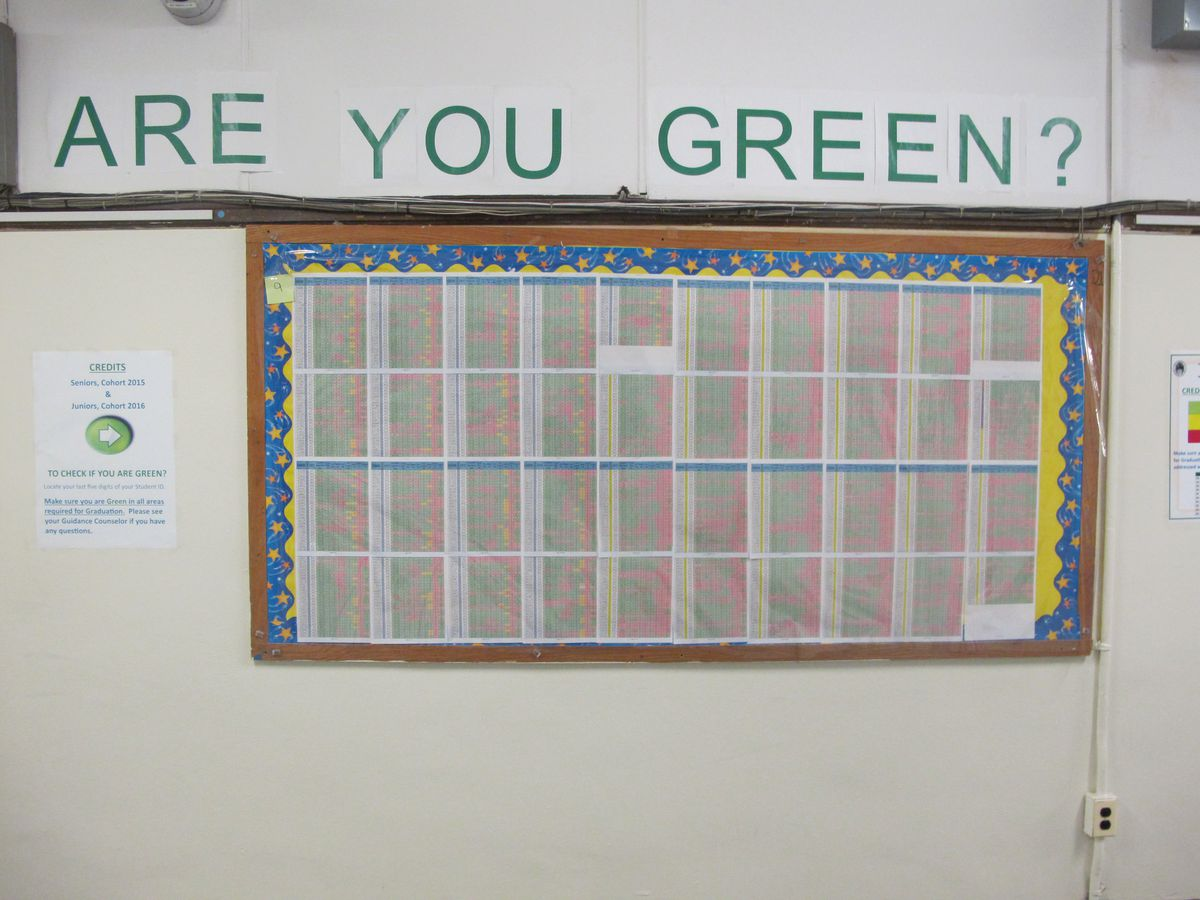 Principal Ganesh implemented a new system to help students keep track of the credits and exams they need to graduate.