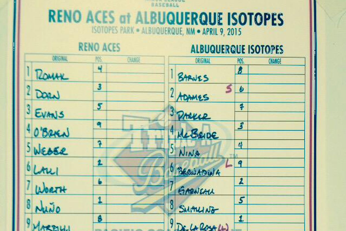 Here is the @Aces lineup for Opening Night in Albuquerque as prepared by Manager Phil Nevin.