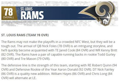Madden 2016's St  Louis Rams Rating - Turf Show Times