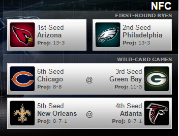 nfcsouth