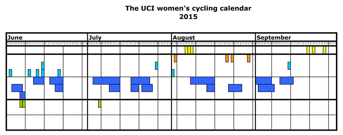 2015 women's cycling calendar 2