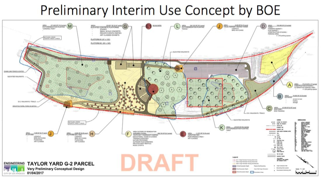 Concept drawing of interim uses for Taylor Yard