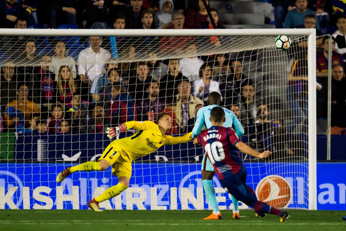 Levante UD was formerly registered as Levante Football Club on 9 September 1909 celebrating its 100th anniversary on 9 September 2009 Levante Union Deportiva