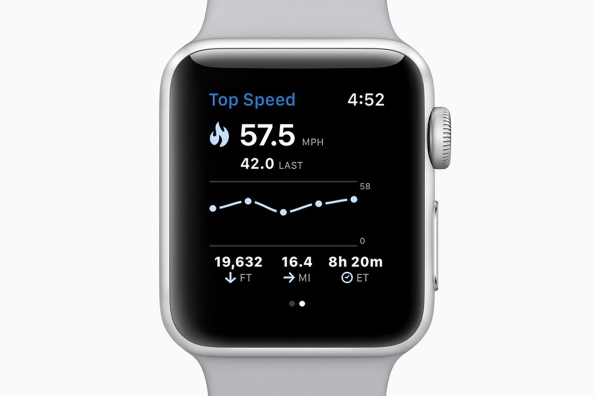 Apple Watch Series 3 users can now track skiing and snowboarding activity