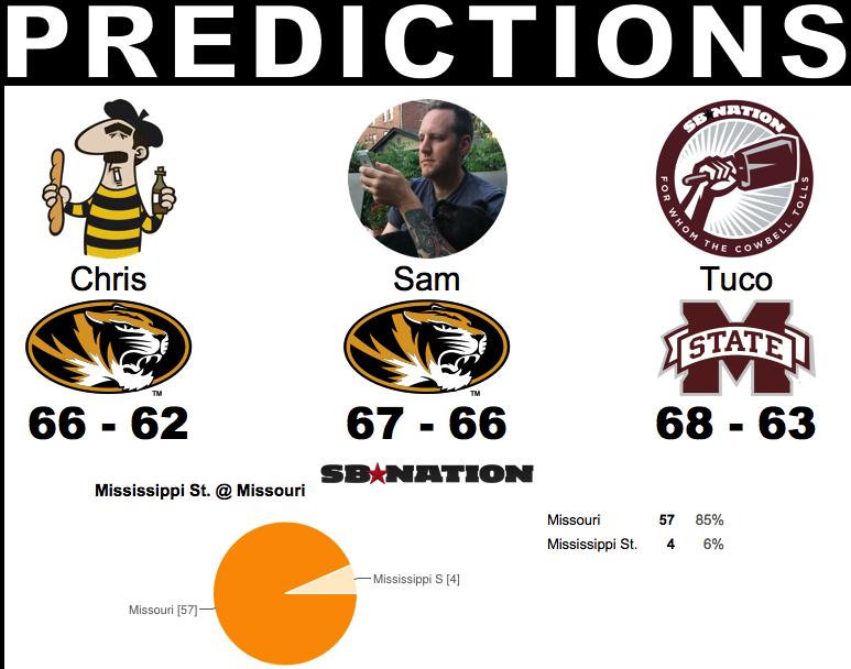 MSU Predictions 2