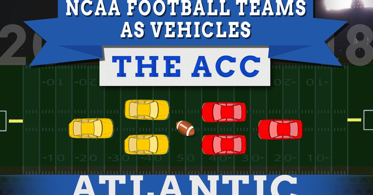Ncaa_teams_as_cars_acc_2018