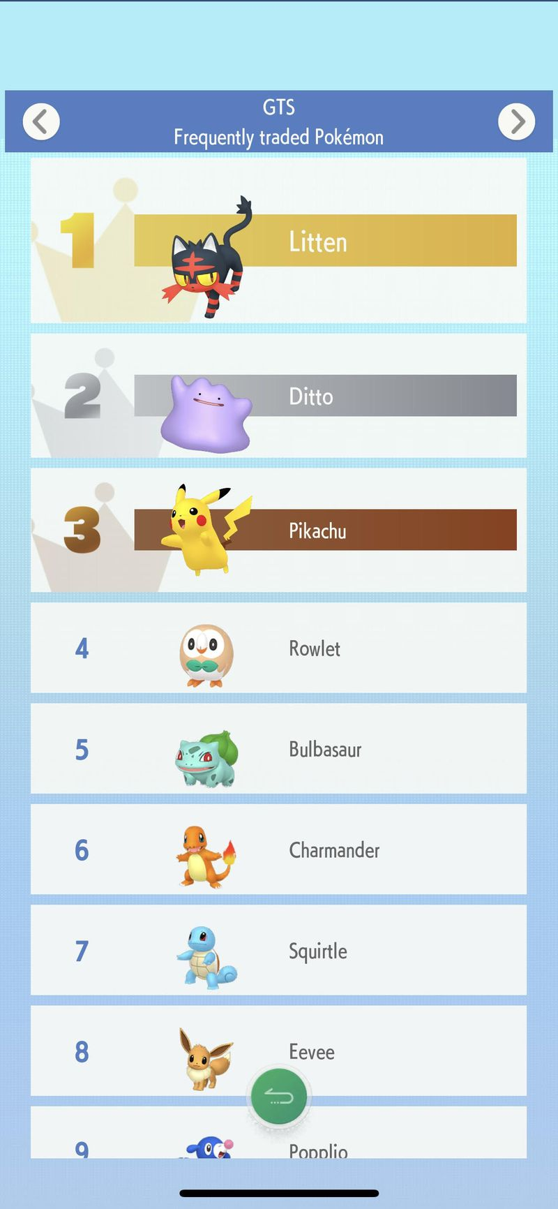 Some stats in Pokemon Home.