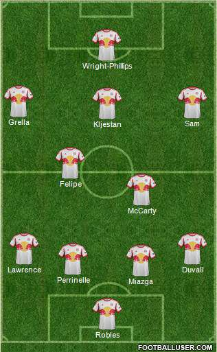 NYRB lineup 3/20/2015