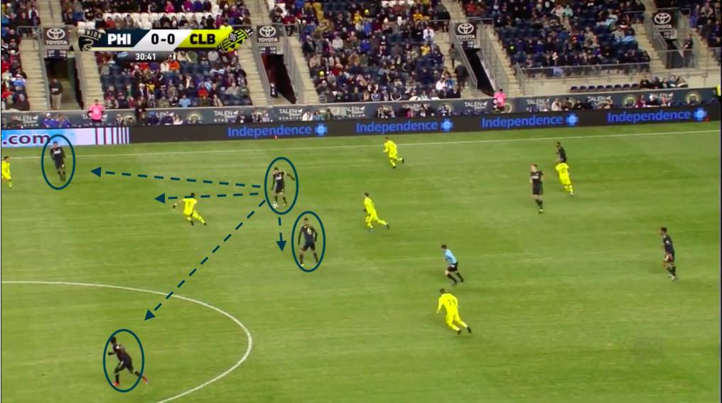 Anatomy of a Goal: Accam races past Columbus Crew - Massive