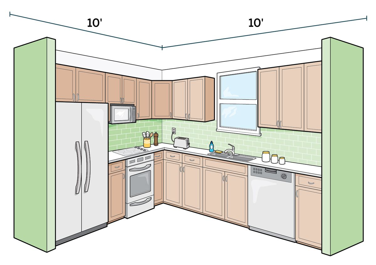10-by-10 Foot Kitchen Diagram