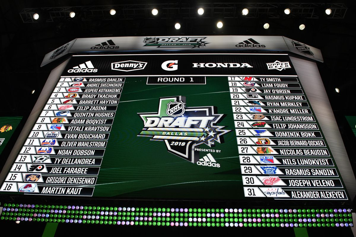 separation shoes 23465 70158 Notre Dame Hockey Two Incoming Irish Freshman Picked in NHL Draft