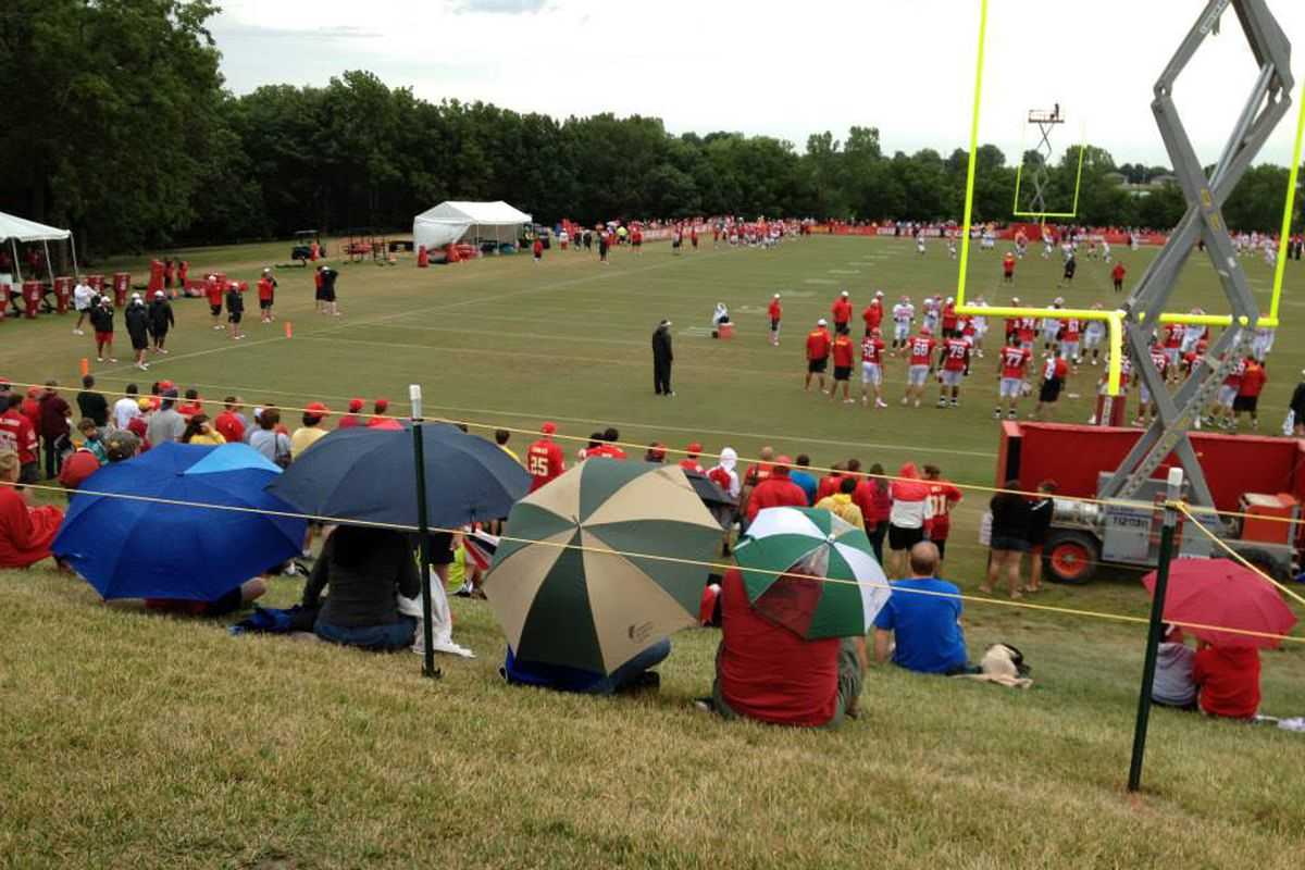 c56a7faa KC Chiefs training camp schedule and weather report for day 8 ...