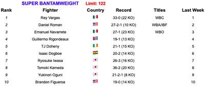 122 62519 - Rankings (June 25, 2019): Rigondeaux, Cancio make statements