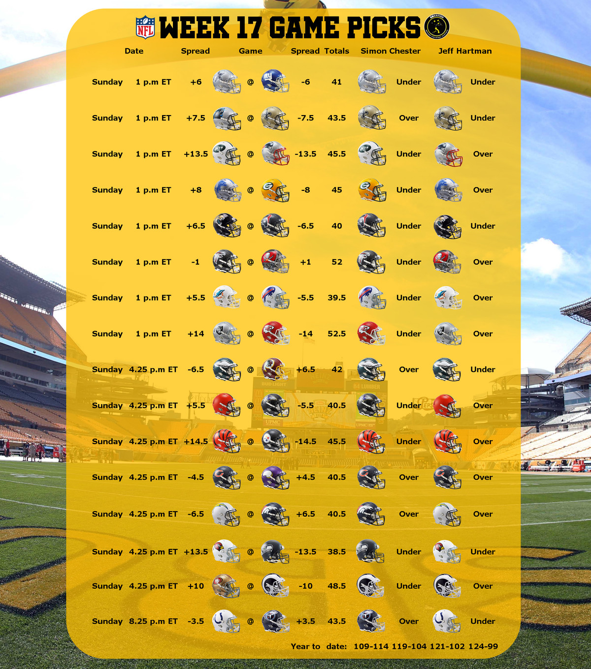 Nfl Odds And Predictions Picking The Full Week 17 Slate Of Games Behind The Steel Curtain