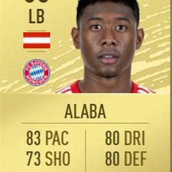 David Alaba in FIFA 2020