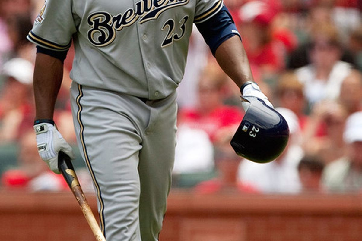The vast majority of BCB Tracking Poll voters think the Brewers should offer an extension to Rickie Weeks.