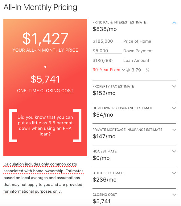 A screenshot from Zillow's new site shows estimated monthly costs associated with a $185,000 home.