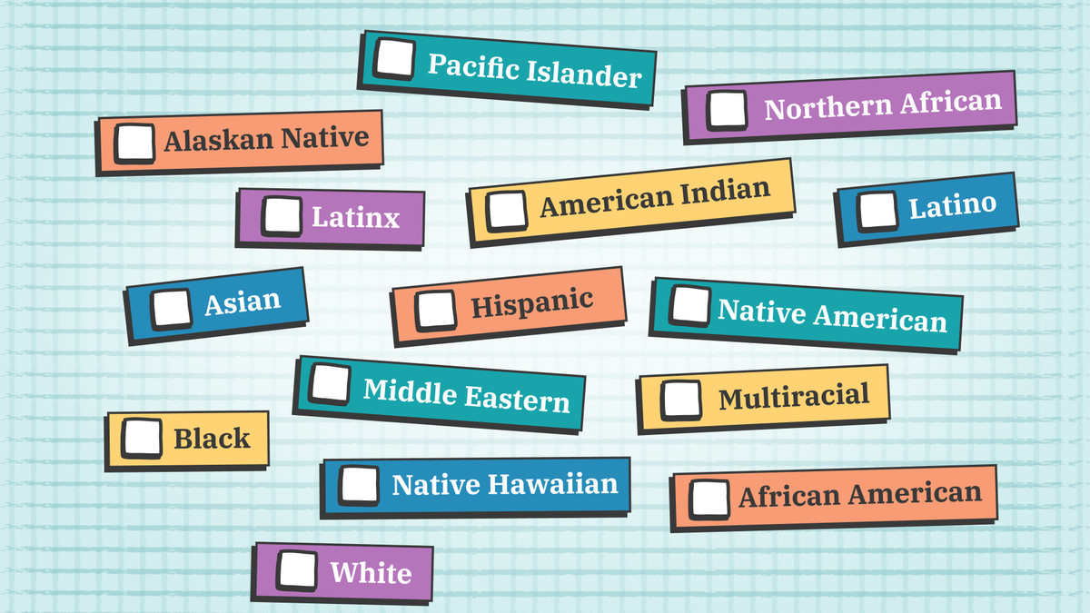 """An illustration of multiple choice options for the question, """"What is your race/ethnicity?"""" The options appear as brightly colored boxes against a blue background."""